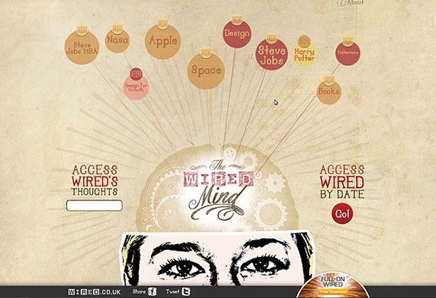 The Wired Mind - Site em HTML5